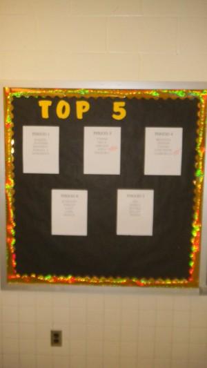 Top 5 Q3 14